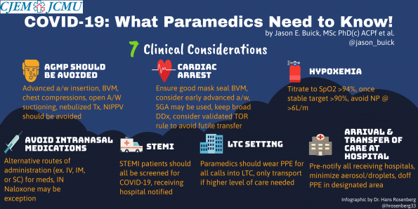 CJEM COVID-19: What Paramedics Need to Know!