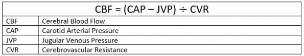 elevated ICP